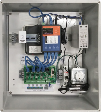 Gateway configured to equipment